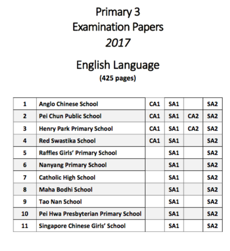 2017 P3 English Exam Papers