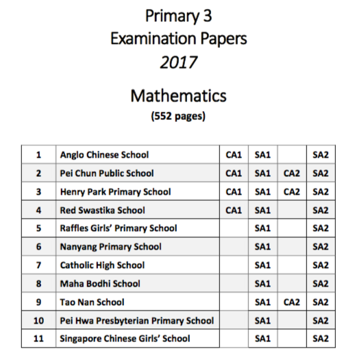 2017 P3 Math Exam Papers