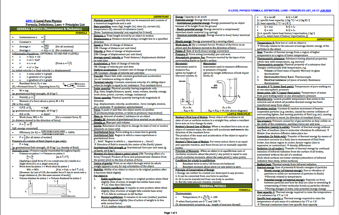 O-Level Physics Formula, Definitions List