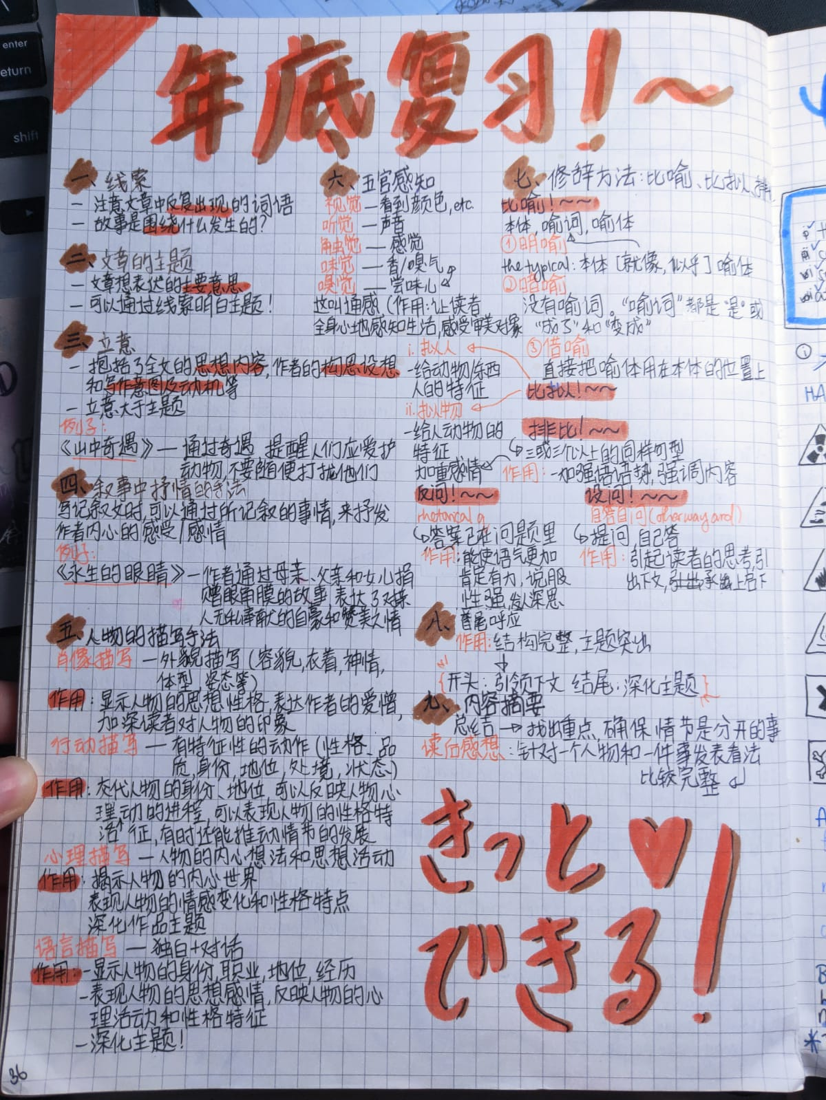Y1 Higher Chinese Notes