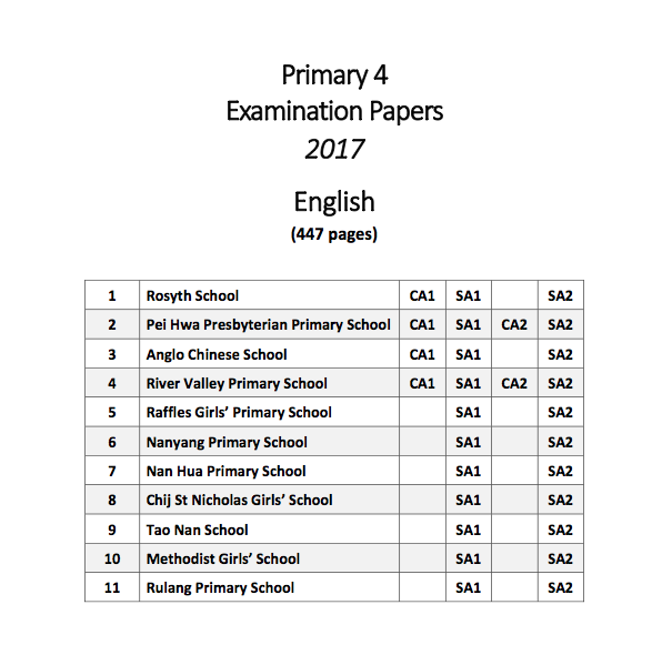 2017 Primary 4 English Papers