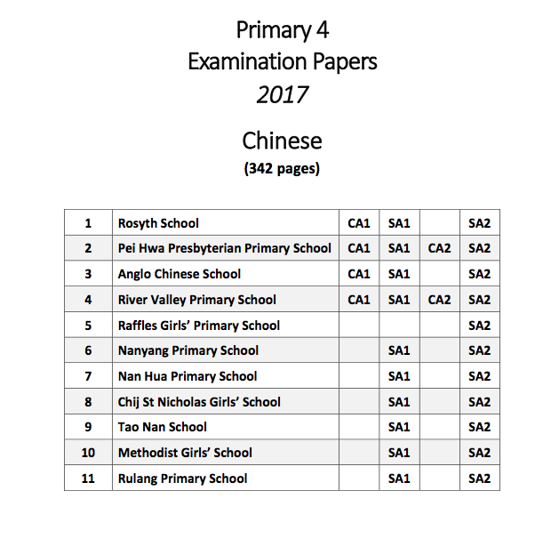 2017 Primary 4 Chinese Papers