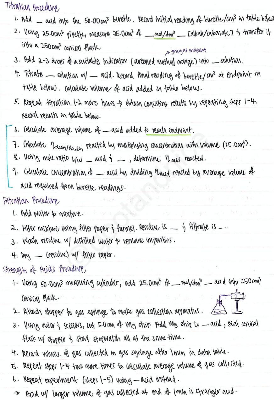 RGS Sec 4 Chem Prac Notes